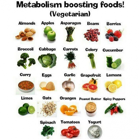 23 Metabolism Boosting Foods! Innovations Health And
