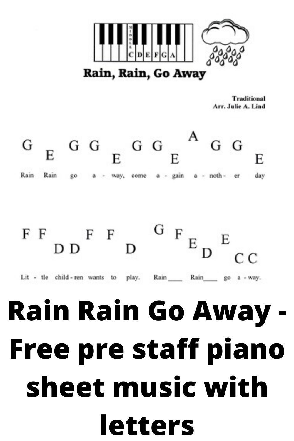 Pin on Piano Lesson For Beginner to Advance