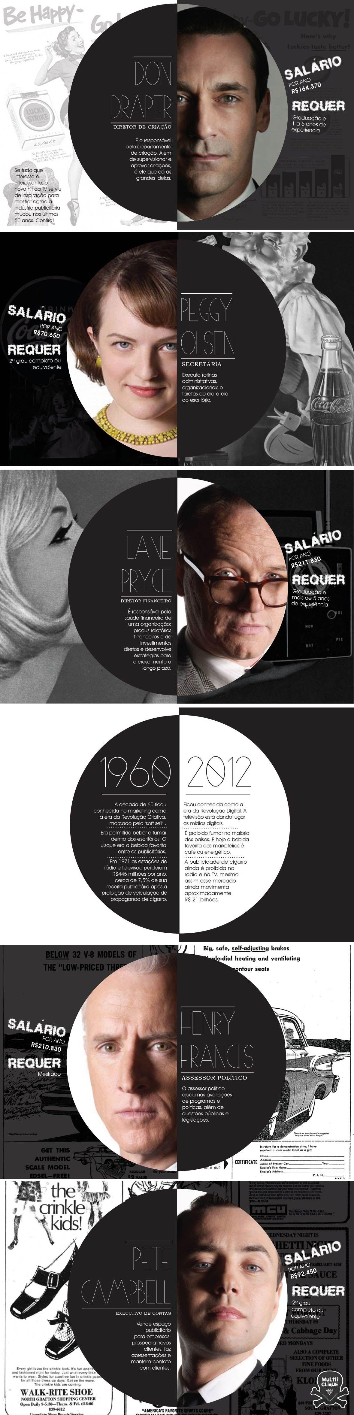 Pacesetters?   Portfolio   Pinterest   Kreise, Design und Layout-Design