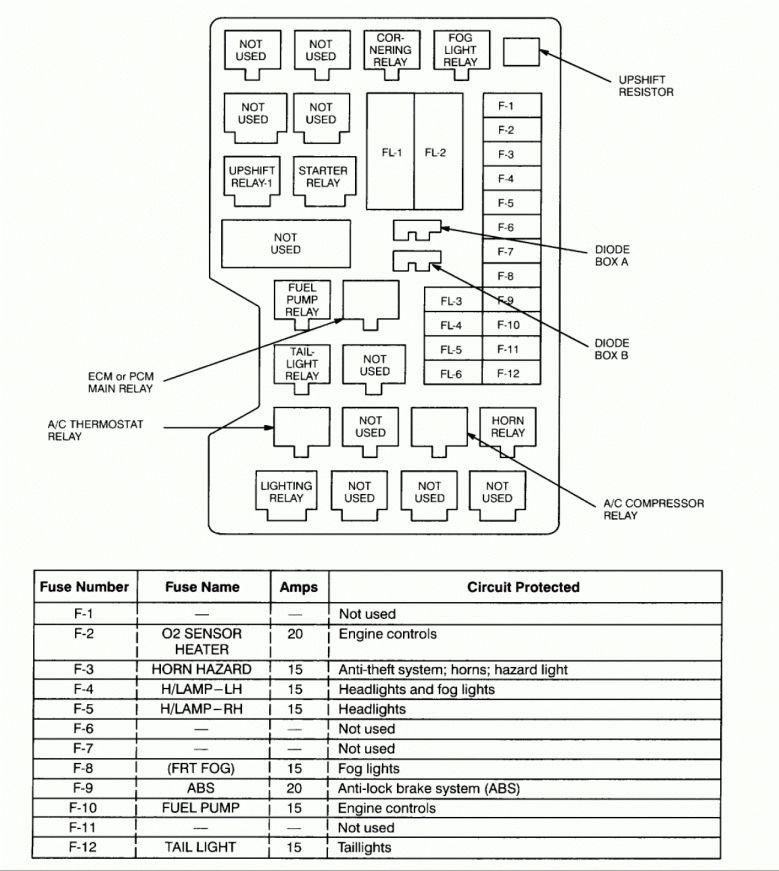 10 1996 Isuzu Trooper Electric Seat Wiring Diagram Wiring Diagram Wiringg Net Dash Lights Lights Trooper