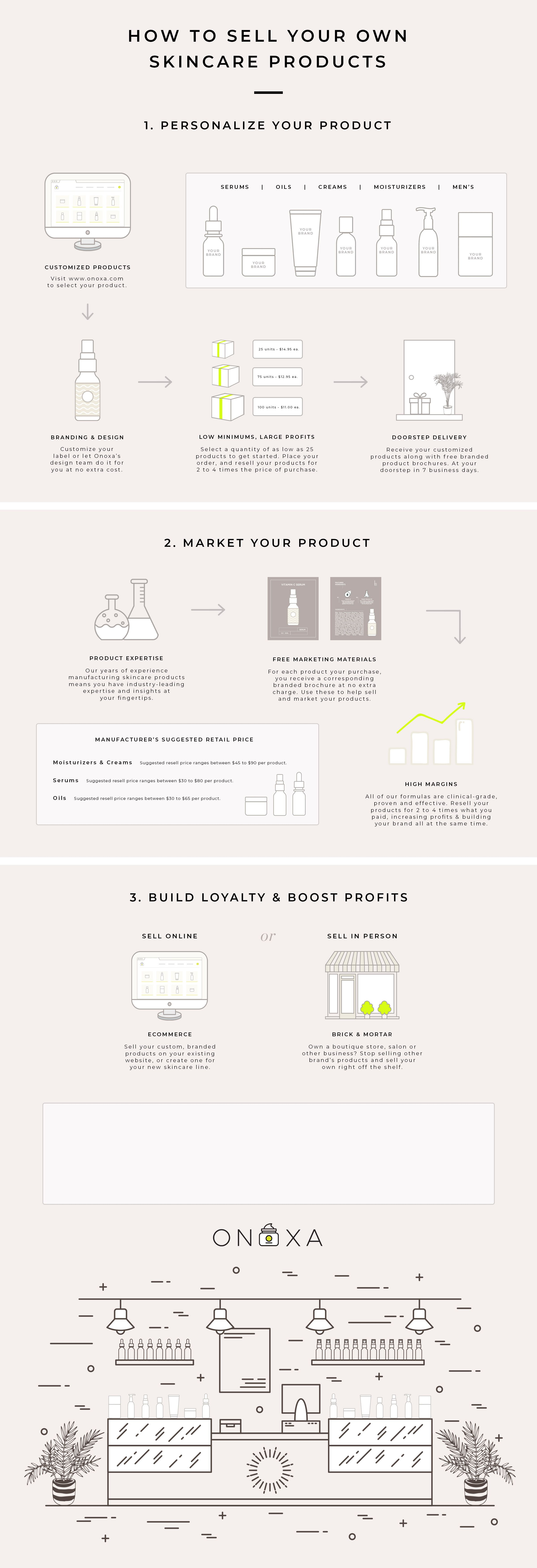 The Complete Guide To Creating Marketing Selling Your Own Line Of Personalized Branded Private Label Skincare P Skin Care Brands Skin Care Beauty Skin Care