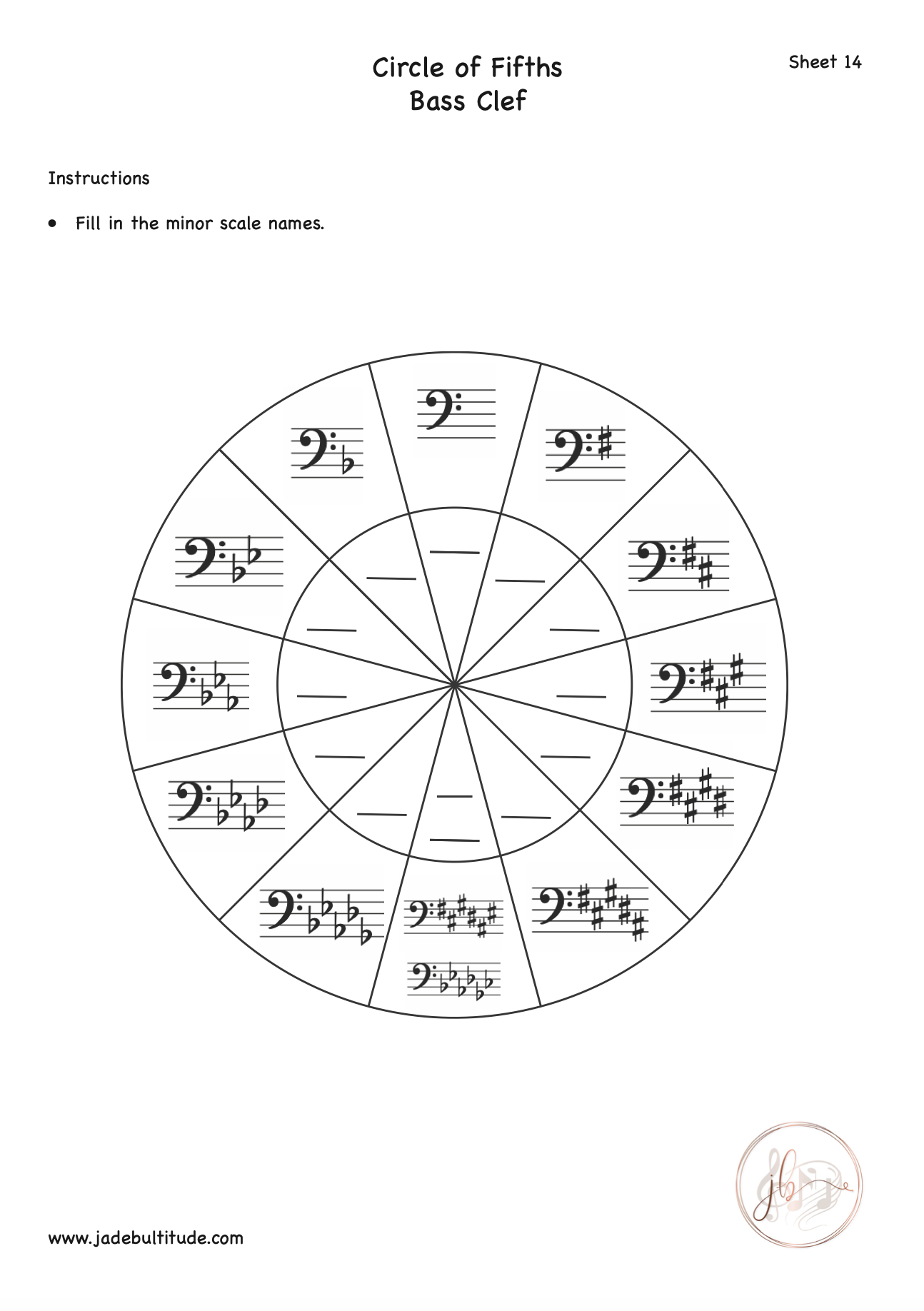 Circle Of Fifths Worksheet Bass Clef Minor Key Signature