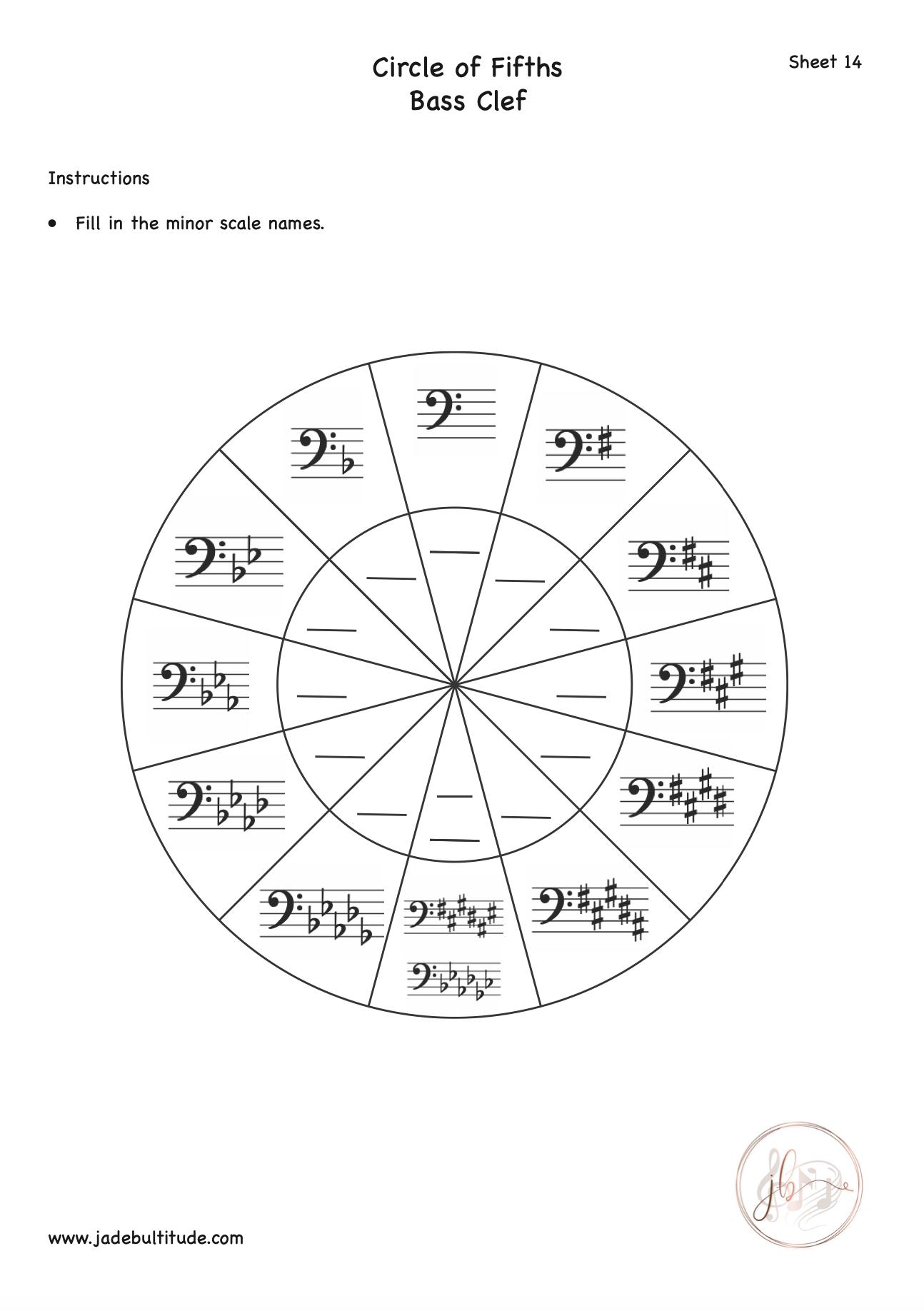 Circle Of Fifths Worksheet Bass Clef Minor Key Signature