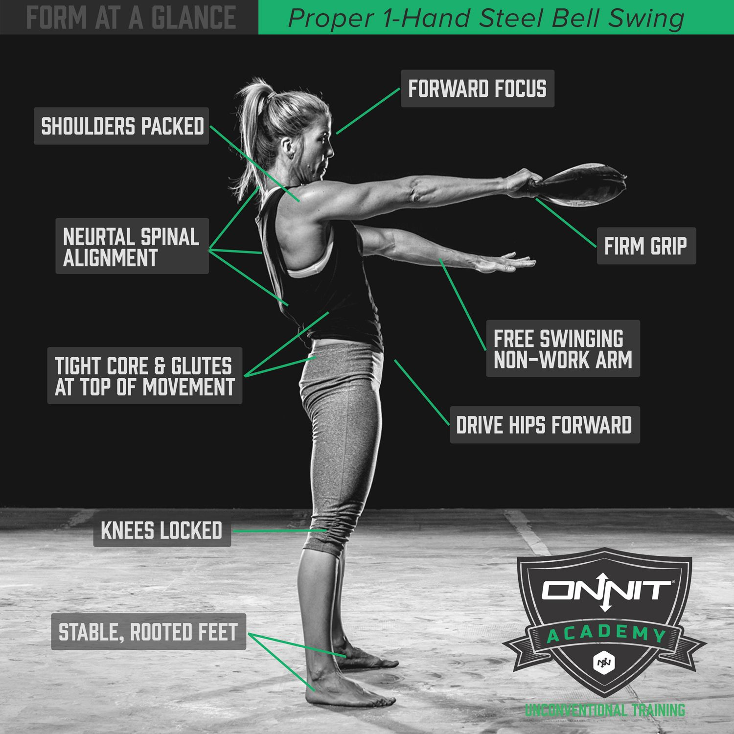 Step By Step Finding Indispensable Issues For Strength Training: Switch Up Your Workout: Full Body Exercises Using