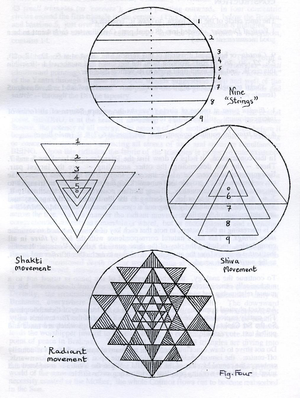 How To Draw The Sri Chakra Yantra Sacred Geometry Art Sacred
