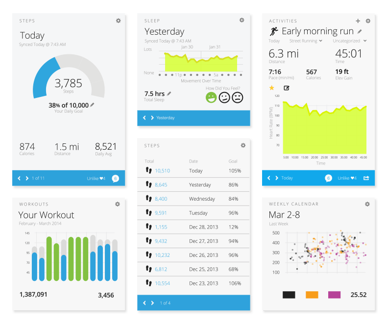 Garmin Connect App design, Garmin fitness tracker