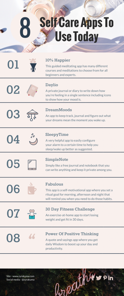 8 Self Care Apps To Use Today (Best Apps for Positive Thinking!) #routine