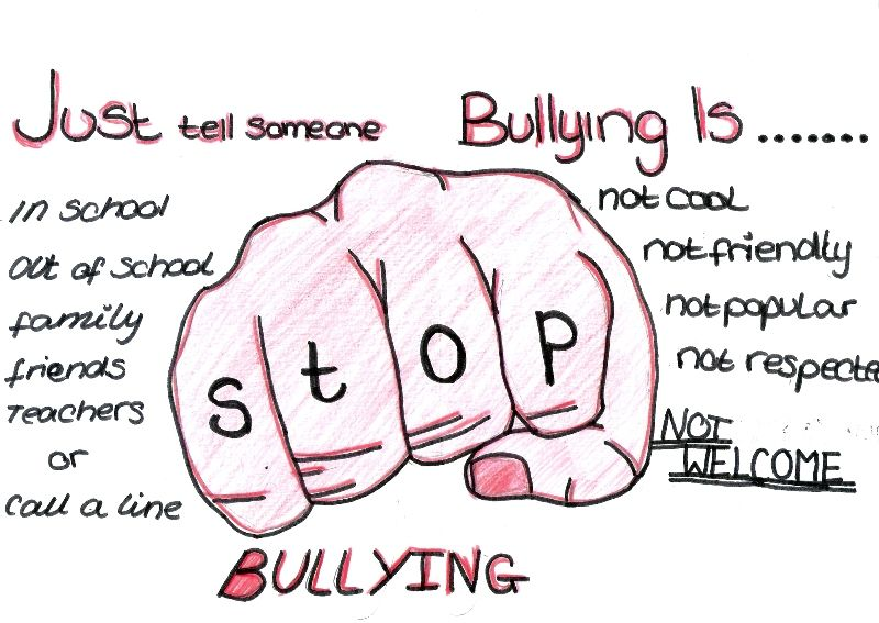 How To Design An Anti Bullying Poster