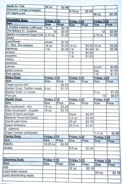 How To Compare Grocery Store Prices do the thing Pinterest Store - spreadsheet compare