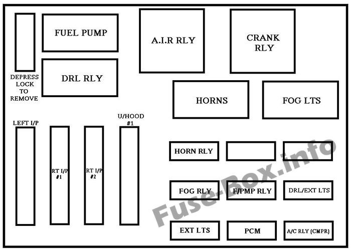 fuse box in a 2005 chevy impala wiring diagram completed 2004 Chevy Impala Wiring Diagram