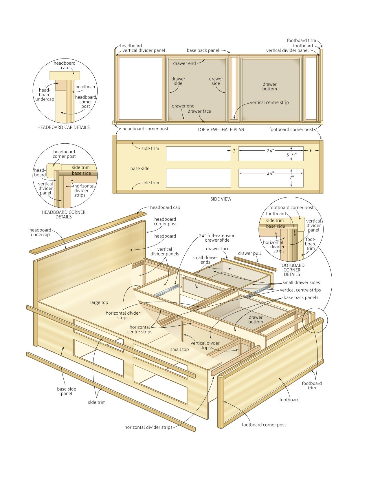 Build a bed with storage canadian home workshop ideas for Bed frame plans