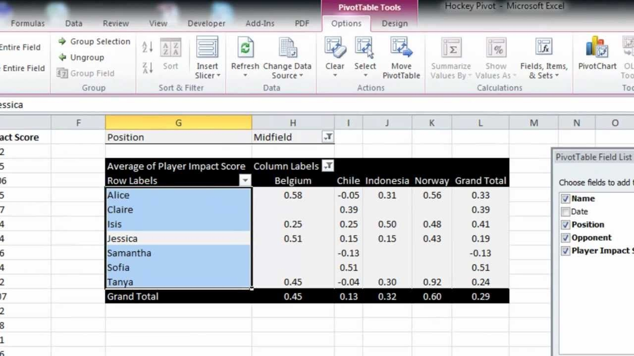 EAF 15 Excel 2010 Pivot Table and Slicer Quick Tutorial