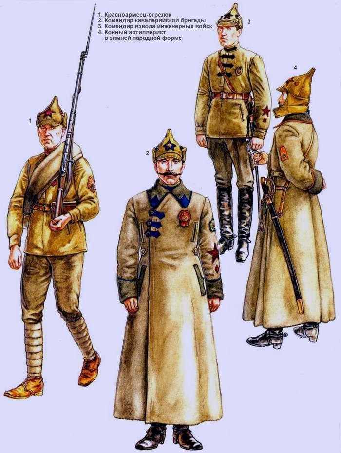 Красные и белые в гражданской войне в России (1918 - 1922 ...