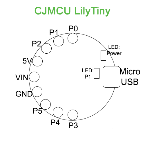 Buy Arduino Compatible Cjmcu Tiny Lily Lily Pad With Micro Usb Head Lots Of Discount And Promotional Sales Arduino Lily Pads Micro Usb
