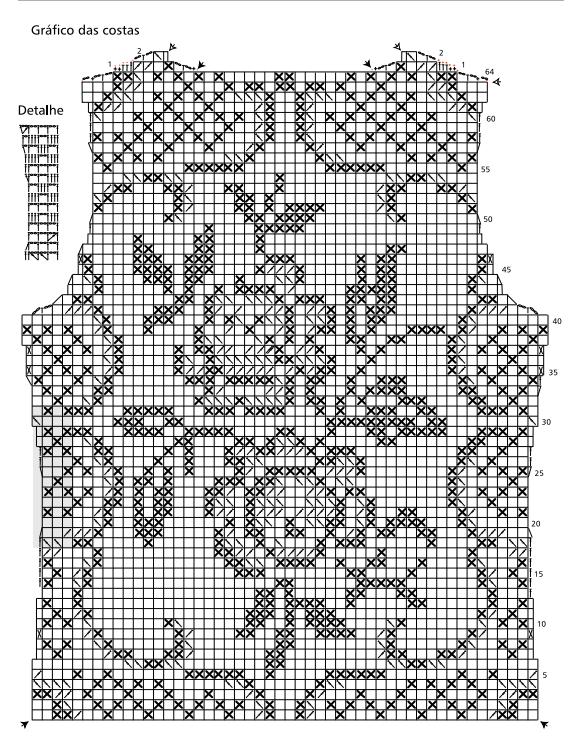 Blusa rendada em crochê-filé - Receita e gráfico | Tricô + Crochê ...