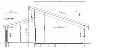 Isbu homes are ok ceilings spaces and shop buildings for Clerestory style shed plans
