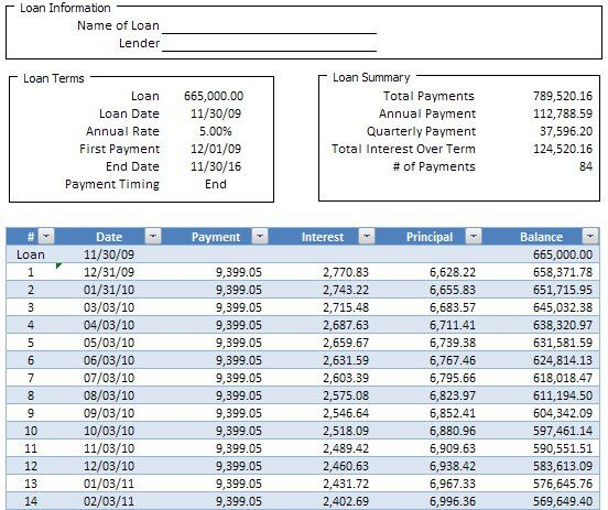 Loan Amortization Schedule (Simple) Accounting Tools