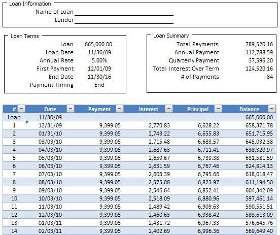 Loan Amortization Schedule Simple Amortization Schedule Mortgage Amortization Refinance Mortgage