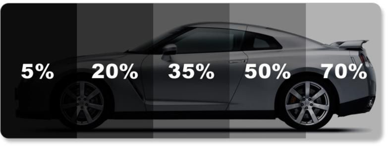 Our High Quality Tint Combined With Our Easy Appointment