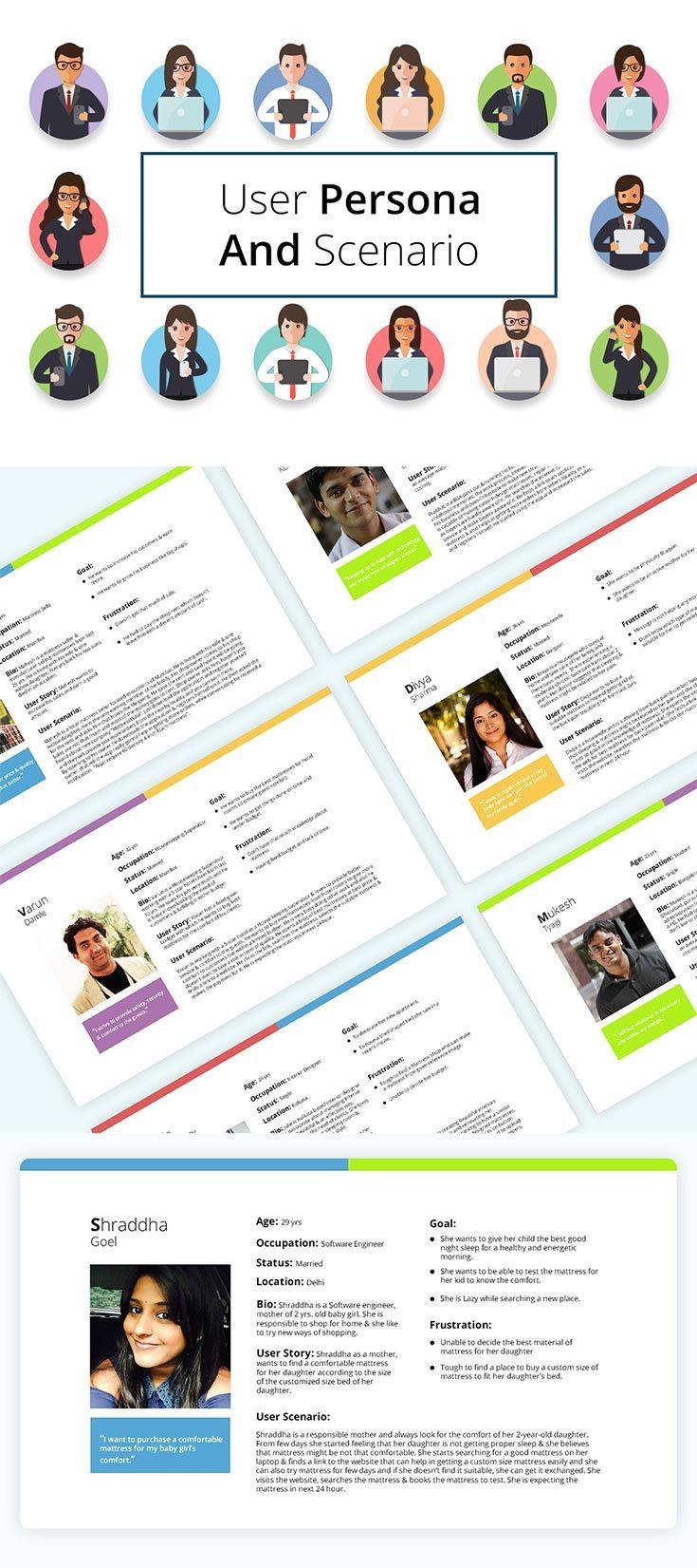 Free User Personas Scenario Templates   Excellent Designer\'s Guide ...