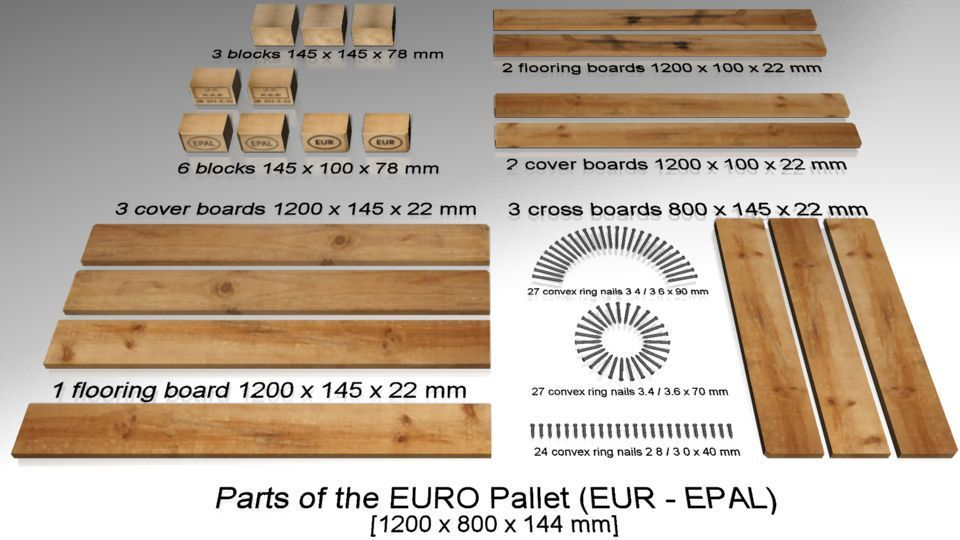 Euro pallet epal wood blocks production line, View wood