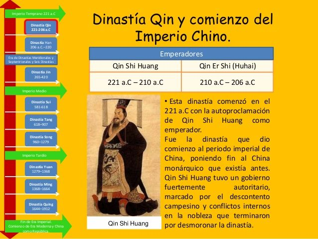 Dinastía Qin  221-206 a.C  Dinastía Han  206 a.C.–220  Dinastía Jin  265-420  Dinastía Sui  581-618  Dinastía Tang  618–907  Dinastí...