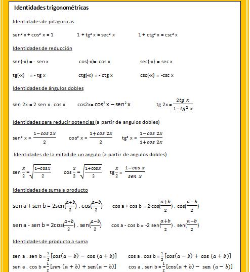 derivadas trigonometricas - puraMate: Ejercicios resueltos de ...