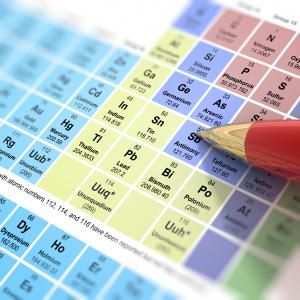 Learn a chemistry mnemonic for periodic table symbols chemistry learn a chemistry mnemonic for periodic table symbols urtaz Gallery