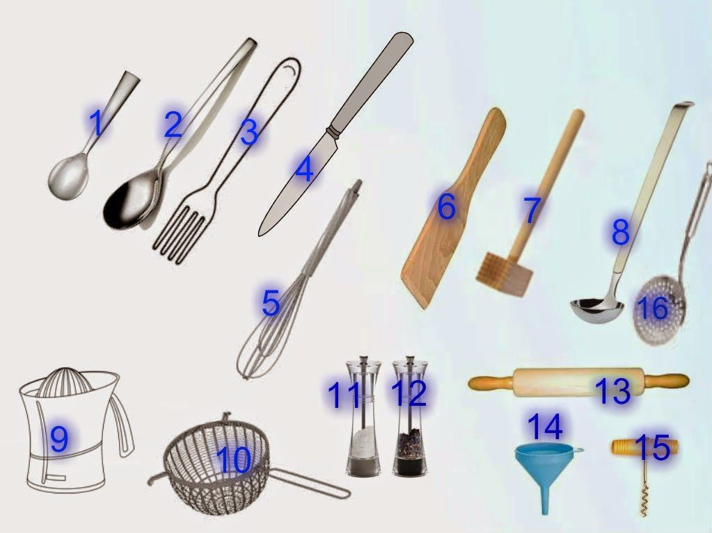 La classe de fran ais dans la cuisine objets de la for Academy de cuisine