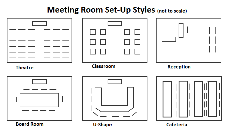 Meeting room set up styles good to know when planning for Set up meaning