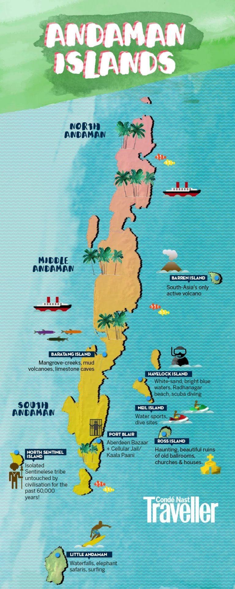 Andaman Islands in 2019   Andaman islands, Honeymoon island ... on
