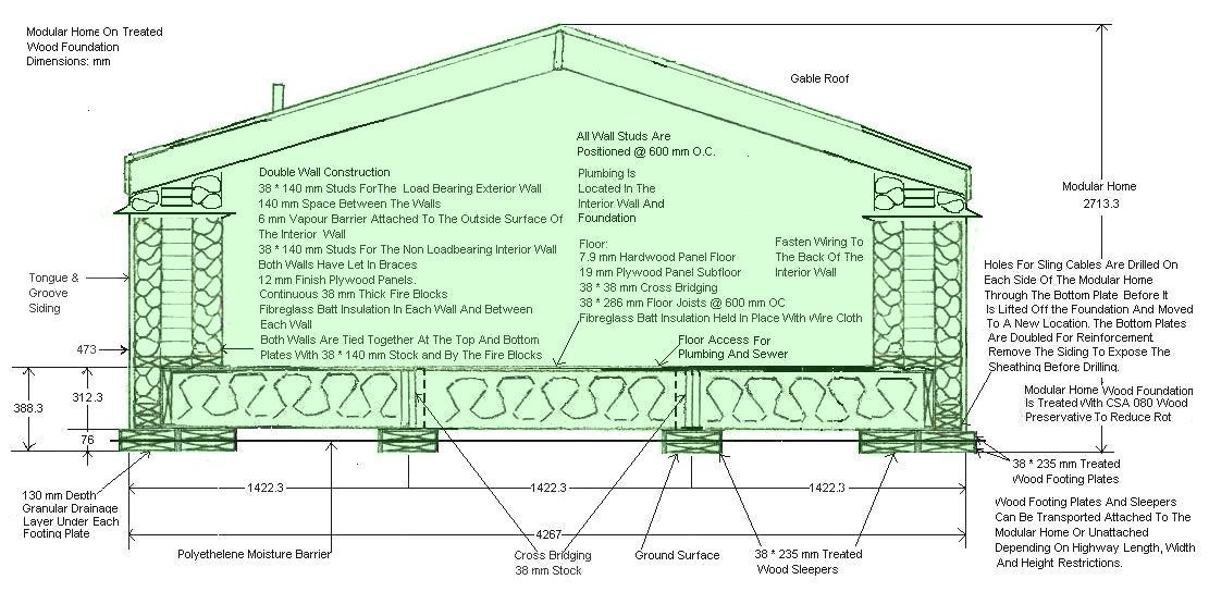 Modular Home Treated Wood Foundation Links Building Materials For