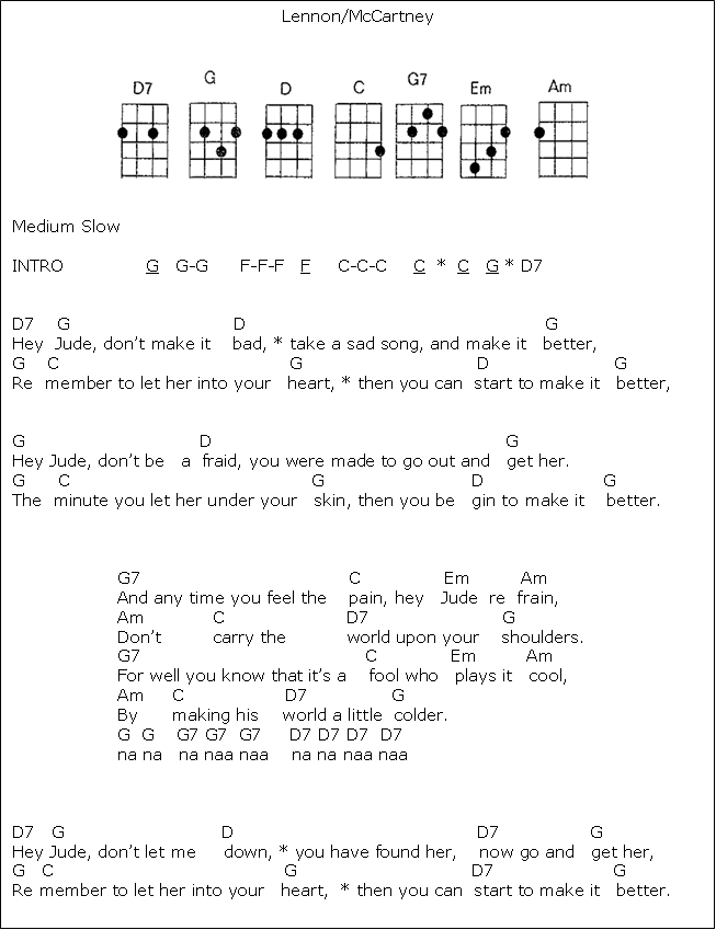 interior all uke chords » [HD Images] Wallpaper For Downloads | Easy ...