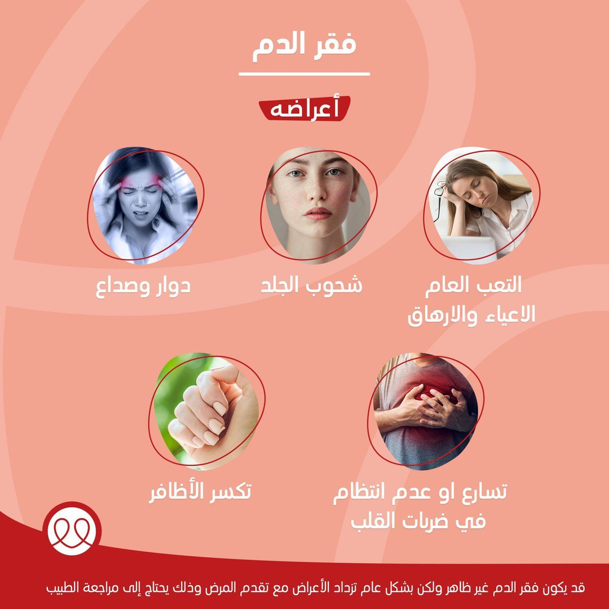 تختلف أعراض فقر الدم الظاهرة على المصاب باختلاف نوع فقر الدم والسبب المؤدي له والمشاكل الصحية التي يعاني منها المريض