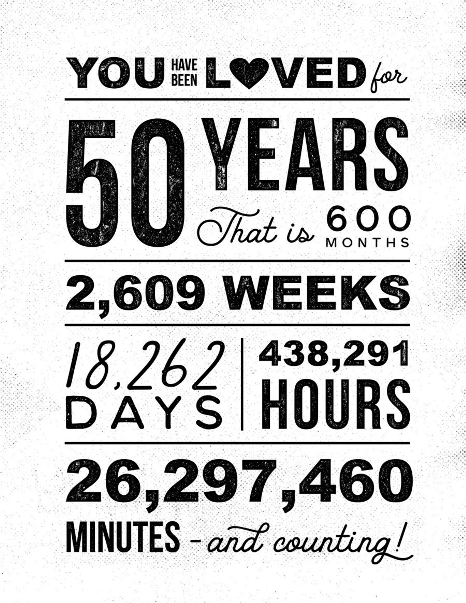 b24b4d7f56980 You Have Been Loved 50 Years PRINTABLE Poster | 50th Birthday ...