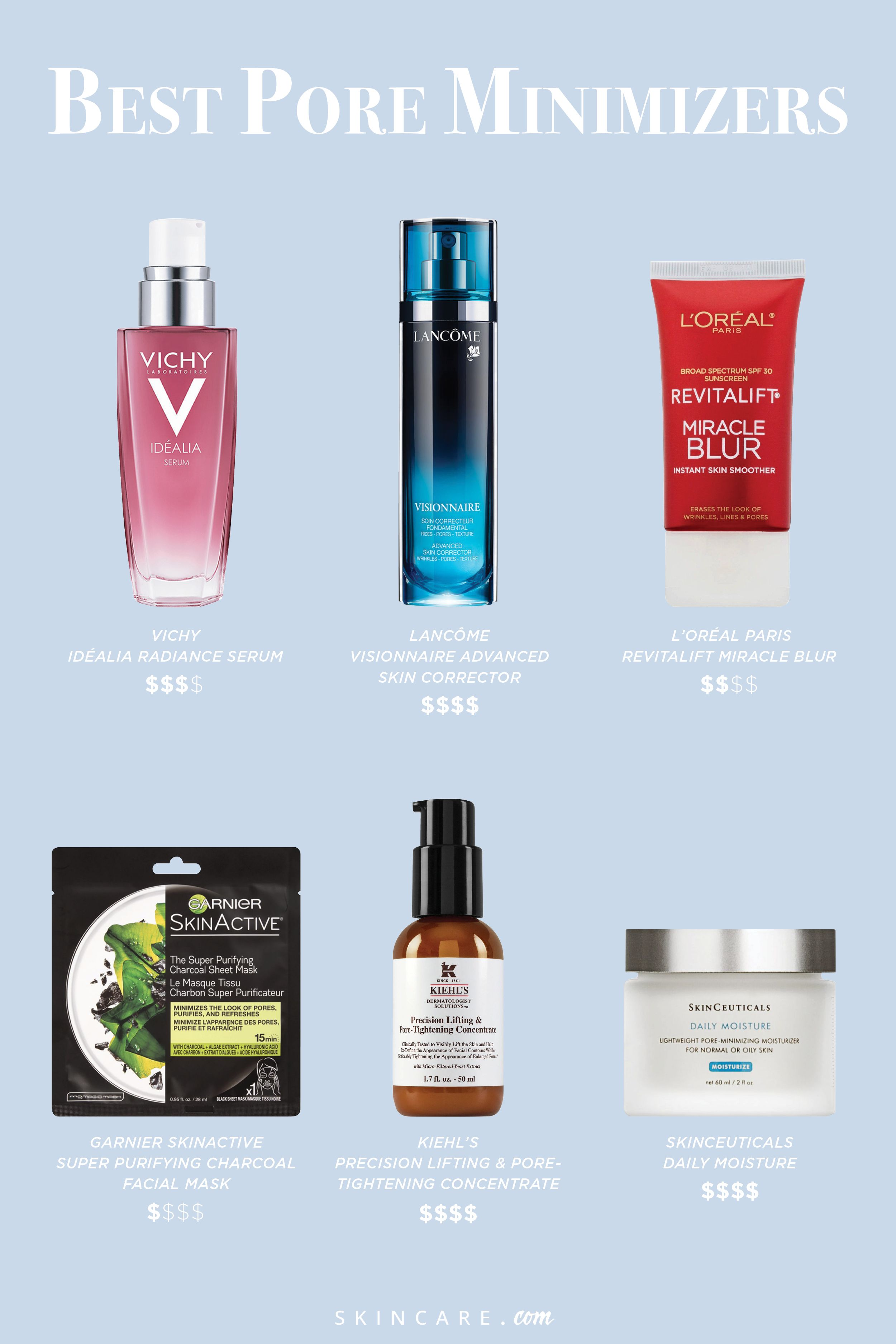 Large Pores These 7 Products Can Help Minimize Their Appearance Skincare Com By L Oreal Best Pore Minimizer Minimize Pores Skin Care