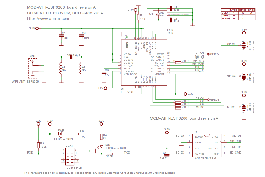 olimex esp8266 pcb schematics layout arduino with esp8266 rh pinterest com free schematics and pcb layout software free schematics and pcb layout software
