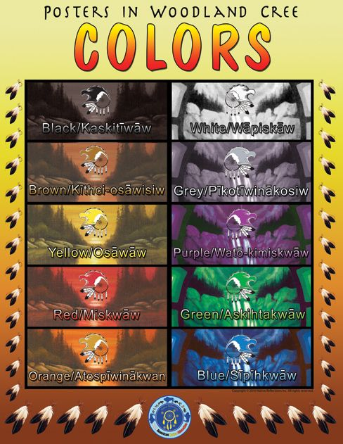 cree language poster | woodland cree posters add native language posters to your lesson plan ...