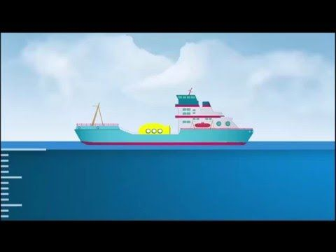 How Deep is the Ocean Really?Depth of Sea.. - YouTube