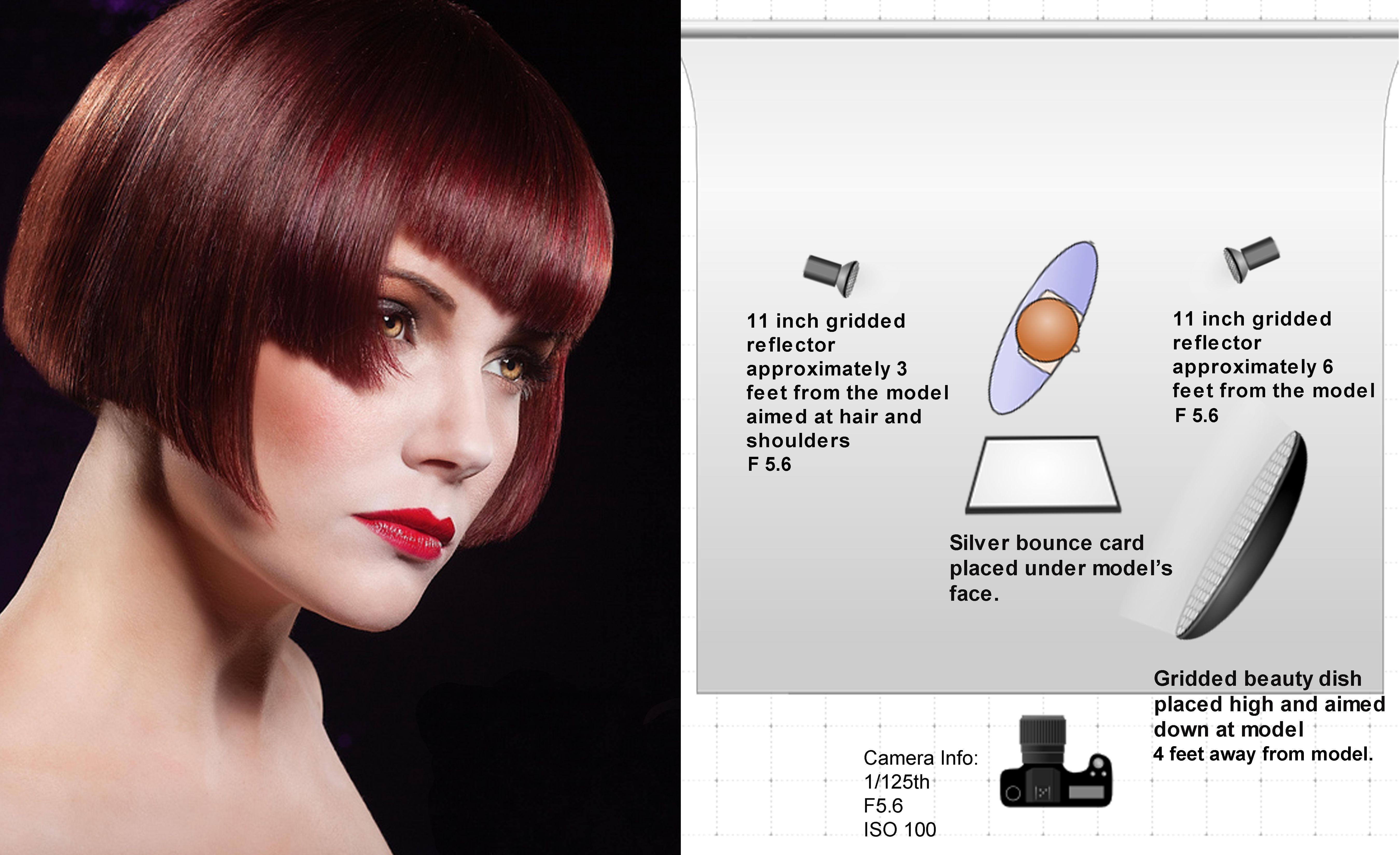 Commercial Beauty Lighting  sc 1 st  Pinterest & Commercial Beauty Lighting | Light setup - 3 Light | Pinterest ... azcodes.com