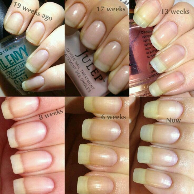 Pin by Rawan Daw on real nails | Pinterest | Natural nails and Long ...