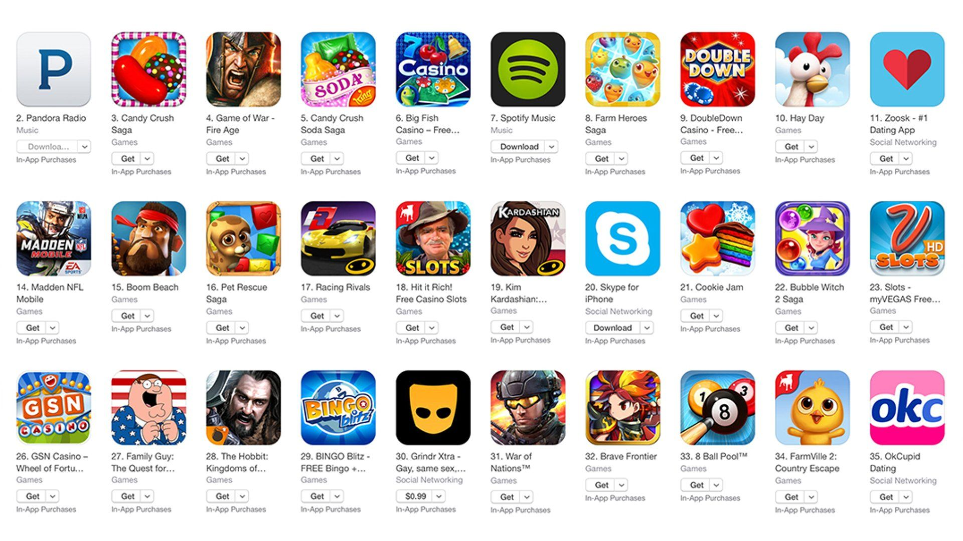 Apple will enforce rules against thirdparty app update