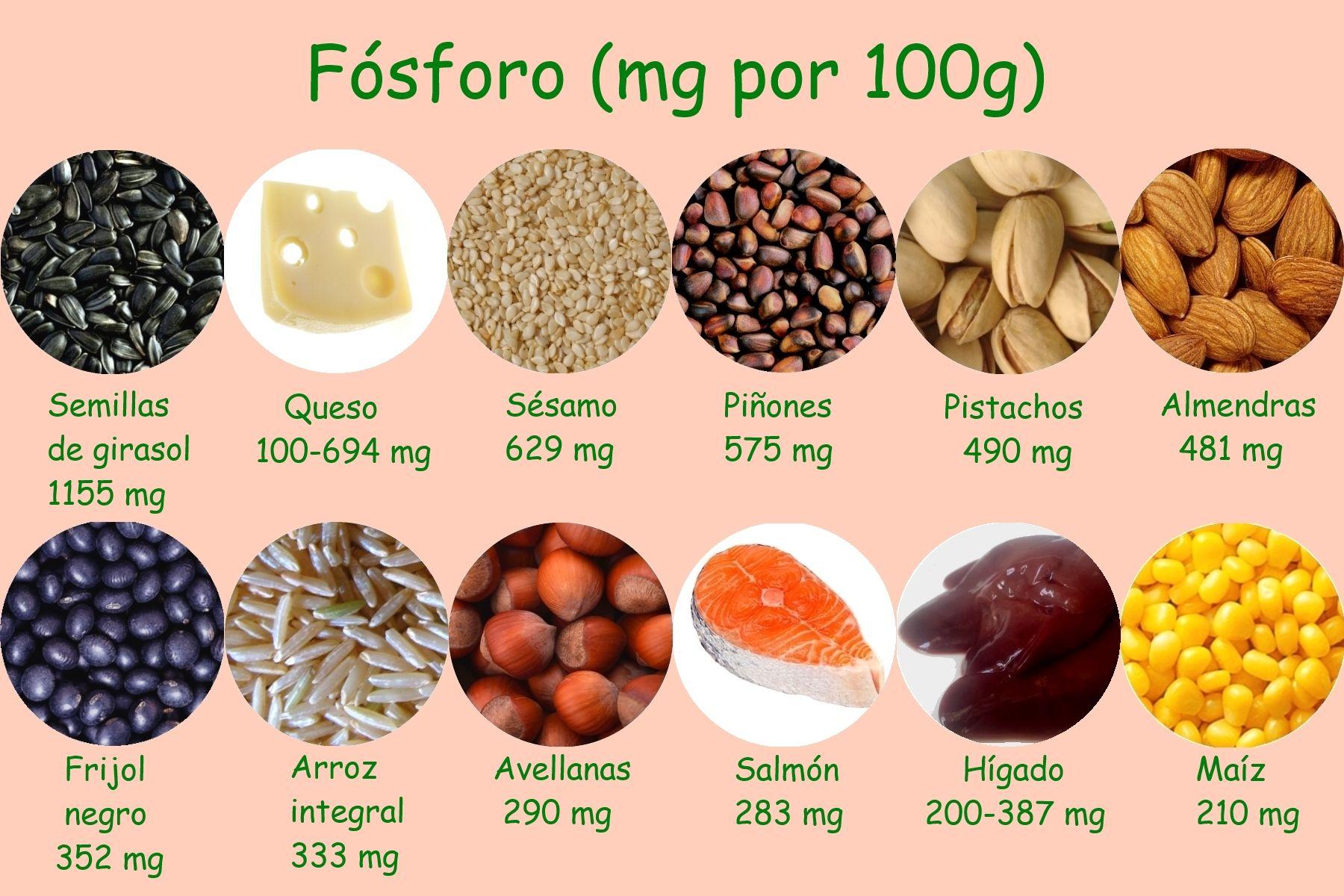 Alimentos Ricos En Hierro Buscar Con Google Alimentos Con Vitamina A Alimentos Saludables Salud Y Nutricion