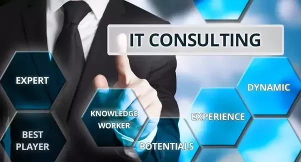 It Consulting Is A Cornerstone Of Smart Nerds Llc Managed It Services Building And Mainta Technology Consulting Business Management Degree Managed It Services
