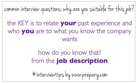 Common interview questions Why are you suitable for this job