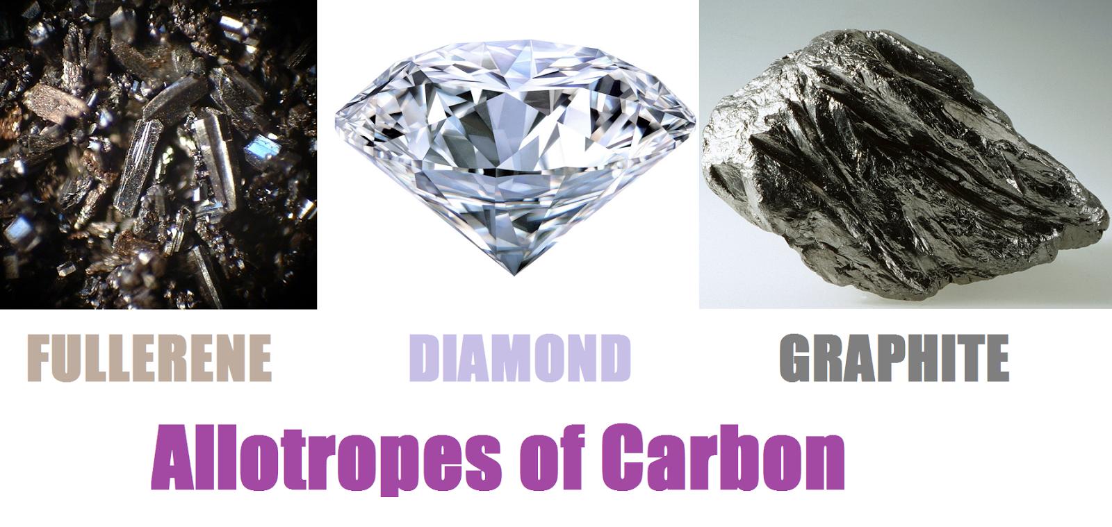 Allotropes of Carbon FullerenDiamondGraphite