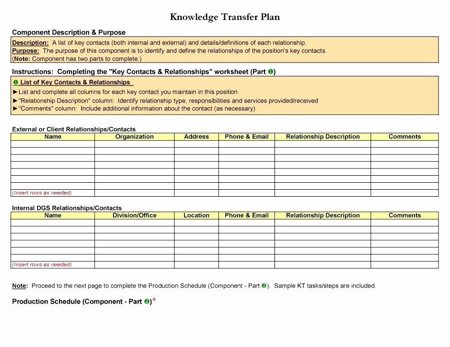 25 Employee Transition Plan Template In 2020 How To Plan