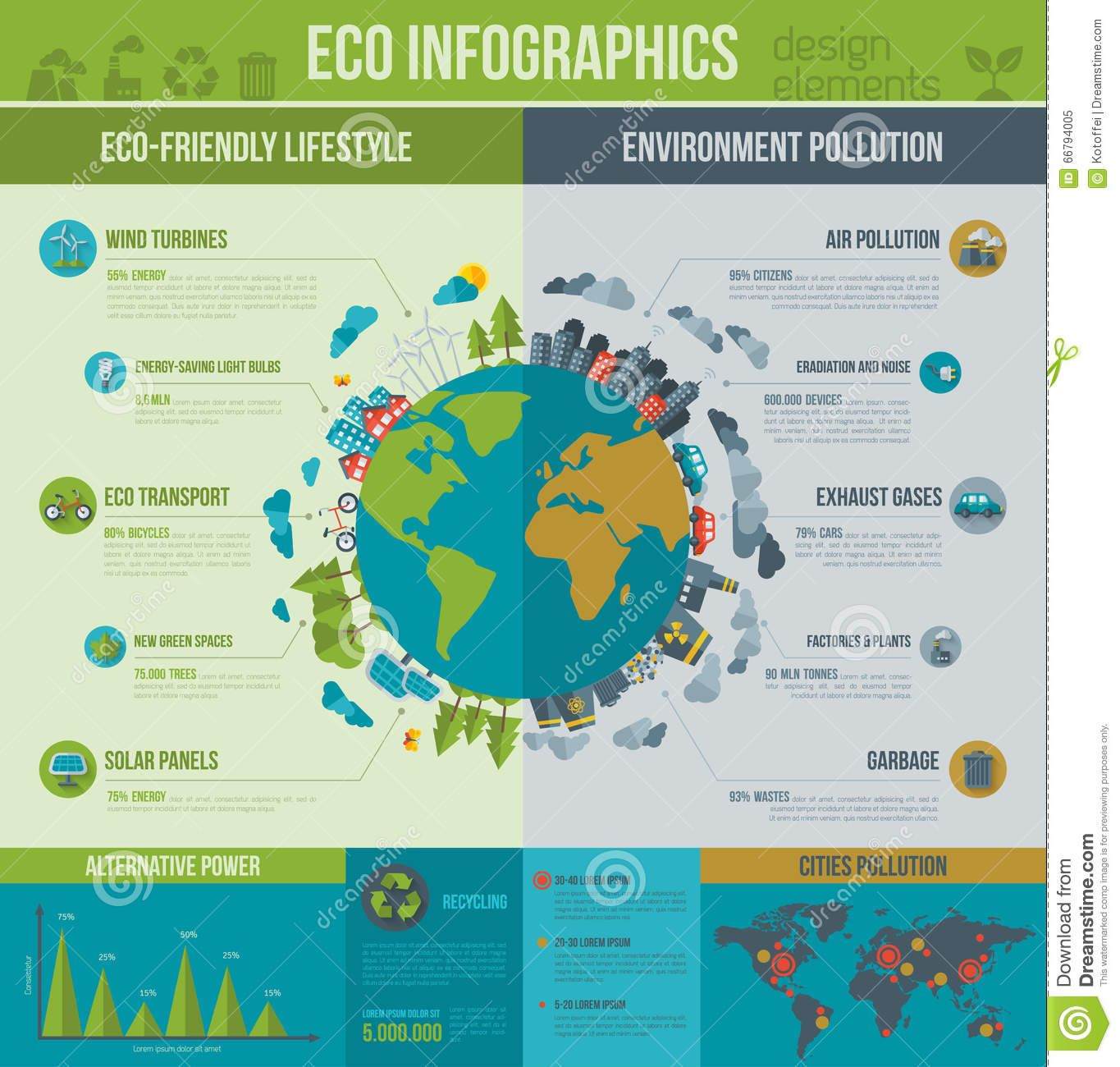 Environmental Protection Pollution Ecology Infographics