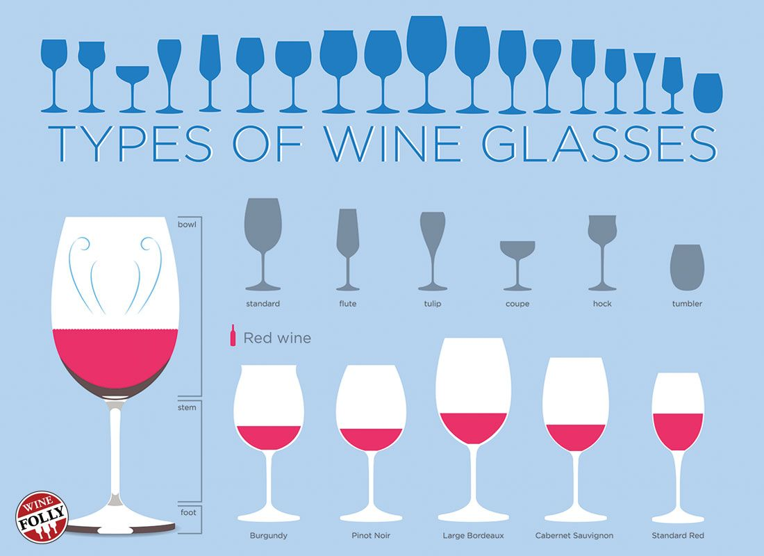 How To Choose The Right Wine Glasses For You Funny Wine Glasses
