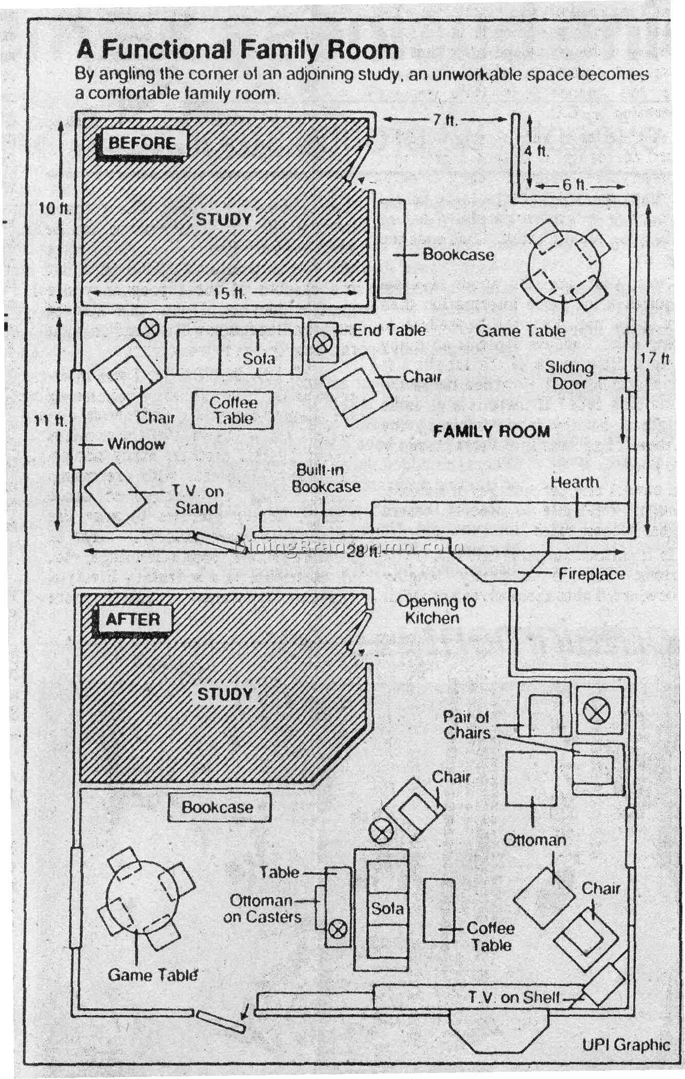 dining room furniture layout. L Shaped Living Room Dining Furniture Layout 1 G
